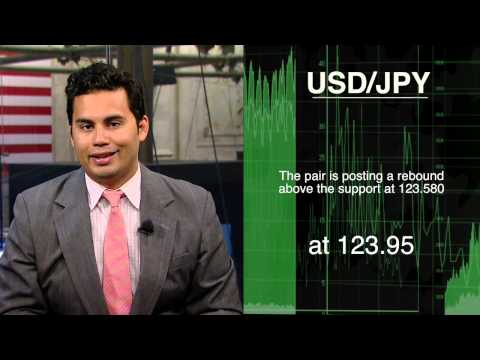 08/04: Stocks futures flat-to-higher as oil prices plunge, USD on the upside (08:55ET)