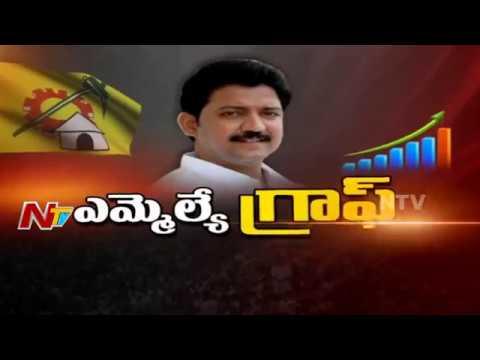 Gannavaram MLA Vallabhaneni Vamsi    Special Ground Report    MLA Graph    NTV