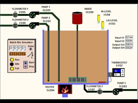 Logix Pro batch Simulator   Doovi