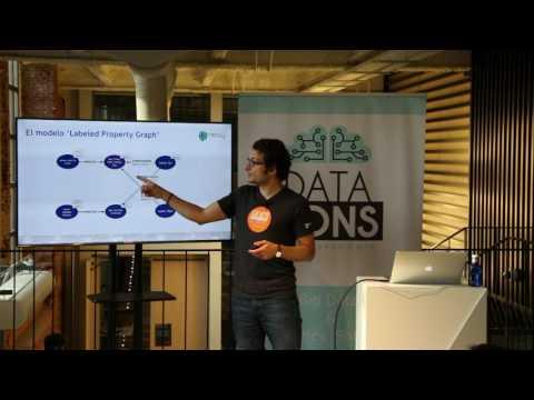 Big Data Madrid Meetup. Sesión Neo4j