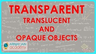 Transparent, translucent and opaque objects - Light - Physics - Science - Class 6/VI - ISCE,CBSE thumbnail