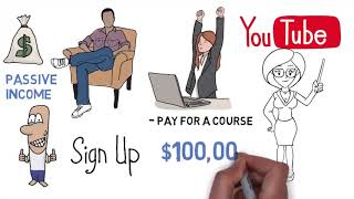 10 Legit Ways To Make Money And Passive Income Online  How To Make Money Online  -  CC Info Channel