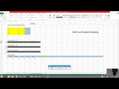 Multi Level Feedback Scheduling