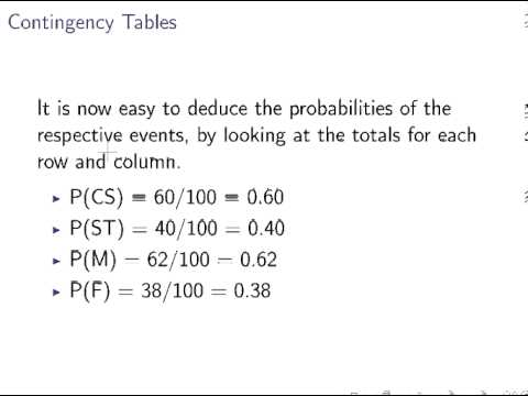 Intro to Probability : Contingency Tables