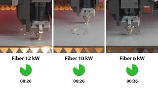 Bystronic Laser Cutting System: Cutting Comparison 10mm Stainless Steel (ByStar Fiber 12/10/6 kW)