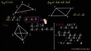 Hình Học 10- Chương 1- Bài 2  Phép cộng vectơ lý thuyết - BẢN TÓM TẮT NHẤT