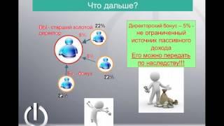 Идеальный бизнес Презентация интернет проекта Экспресс карьера с Орифлейм
