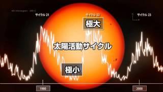 太陽活動サイクル