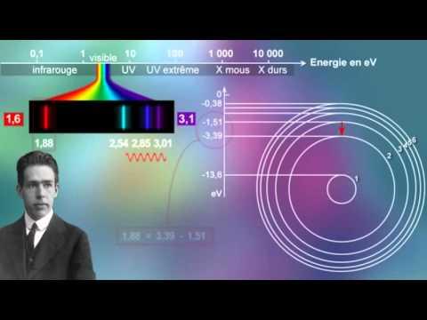 Capsule 1ereS : Théorie des quanta et niveaux dénergie de latome