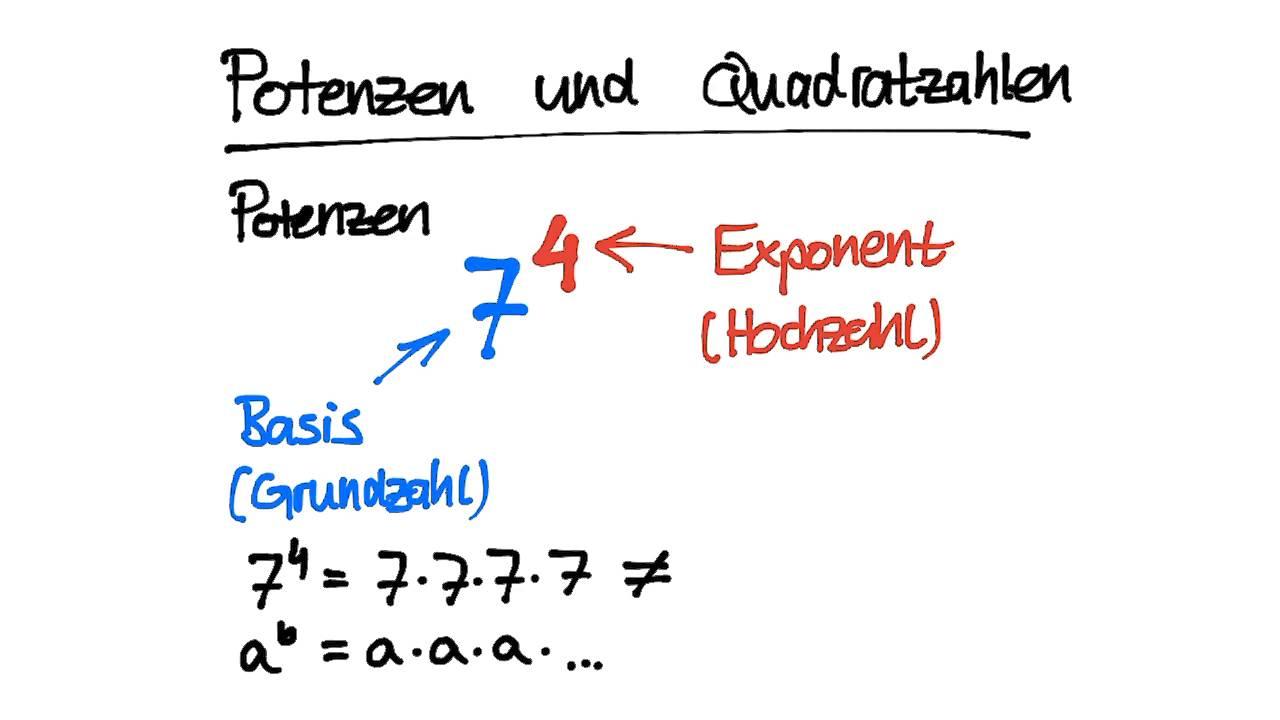 was sind quadratzahlen