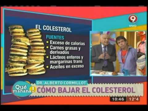 Alimentaci n y colesterol doovi - Alimentos prohibidos para el colesterol malo ...