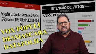 Vox Populi desmente Datafolha; Haddad/Lula na frente