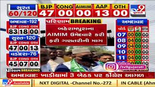 Behrampura ward's AIMIM candidate demands recount of vote, Ahmedabad | Tv9GujaratiNews