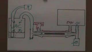 GEET Fuel Processor - test 4 - revelation