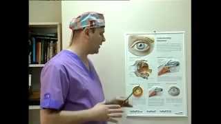 Боль в глазах причины и лечение. WWW.PROGLAZA.RU(, 2014-05-23T10:20:01.000Z)