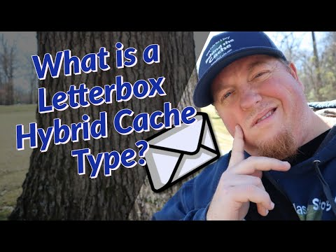 What Is A Letterbox Hybrid Cache Type  (GCNW)
