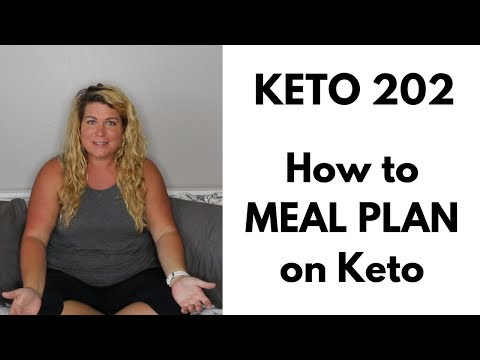 keto-meal-plan-explained-how-to-make-a-meal-plan-carb-manager