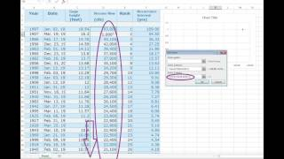 Flood Frequency Curve on Excel