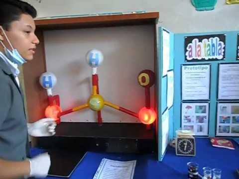 Cecnsr Proyectos Tercer Ciclo Feria De Ciencias Youtube