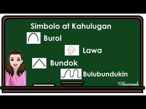 Download Araling Panlipunan 3 (Ang Simbolo sa Mapa Q1)