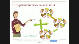 Інтерактивні технології навчання на уроках словесності як засіб реалізації діяльнісного підходу д...
