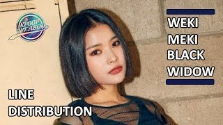 Baixar How Would Weki Meki Sing PRISTIN - Black Widow? | Line Distribution