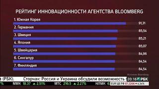 Где окажется Россия после четвёртой промышленной революции