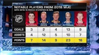 NHL Now: Rookies post WJC Tourney: The crew looks at rookies from last year`s tourney  Dec 5,  2018