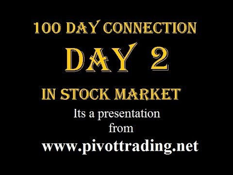 Day 2 - 100 Day Connection of Stock Market - Analysis