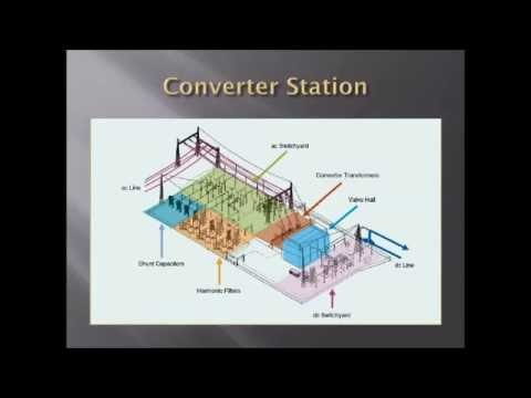 High Voltage DC transmission Lecture Notes Part2