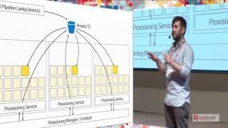 Масштабирование микросервисов на Go / Matt Heath (Hailo)