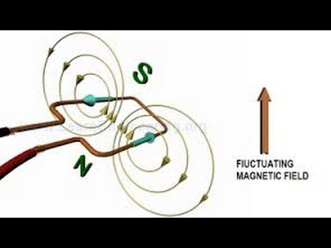 Double Revolving Field Theory Application Of Single