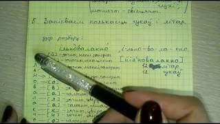 фанетычны разбор слова беларуская мова онлайн. Правила белорусского языка