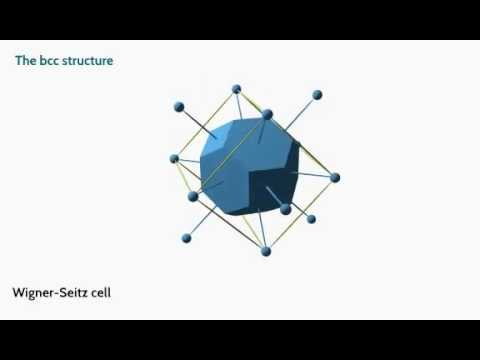 bcc structure: Wigner-Seitz cell, primitive cell and conventional unit cell
