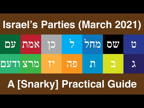 Israel's Political Parties (March 2021)