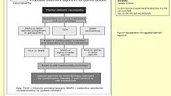 Diabetic Peripheral Neuropathy - Medical Presentation