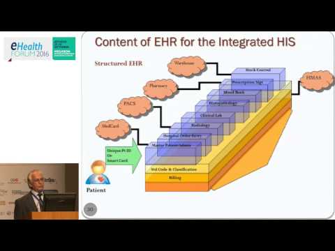 eHealth Forum 2016 |  Christos Schizas : The Cyprus Strategy for a Citizen-Centric eHealth Ecosystem