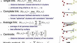 Cluster Binary data, Simple Matching, Jaccard & Dice coefficient