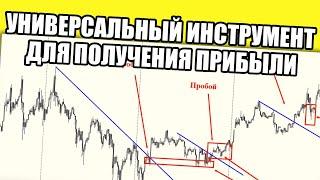 видео торговля на рынке форекс