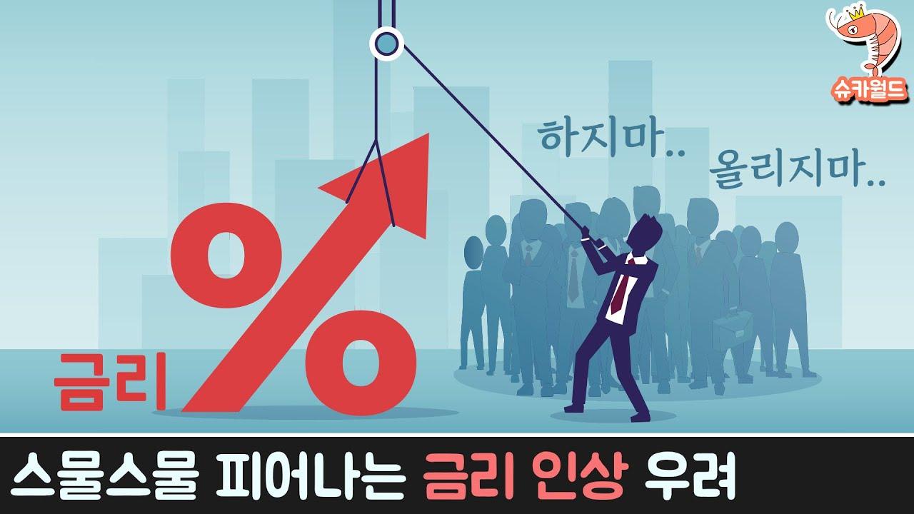 인플레이션 공포와 기준금리 인상의 우려