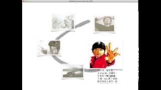 用InDesign做可以點選圖片看說明的數位雜誌 thumbnail