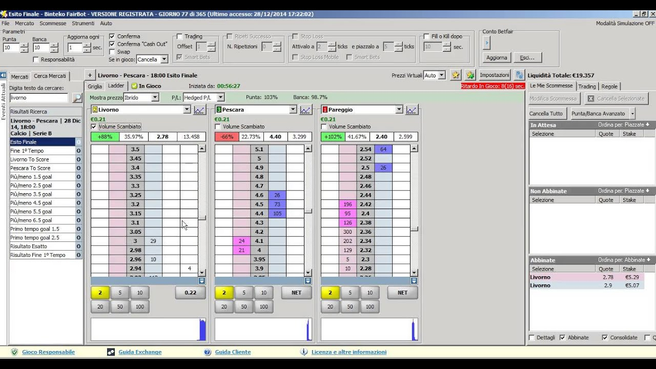 Betting Exchange Software