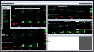 Trading Exchange Traded Funds (ETF) Using Options - Top Opportunities