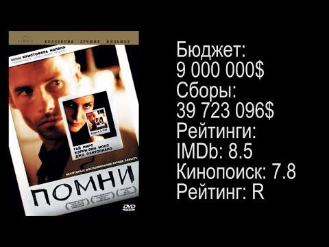 Фильм Взломать блогеров 2016 смотреть онлайн бесплатно в
