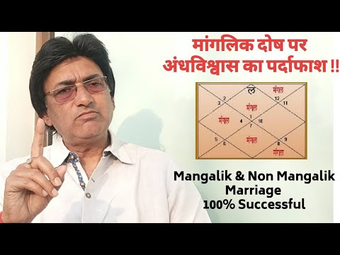 Harish P - Astrologer Astrologer@urbanclap from YouTube · Duration:  1 minutes 30 seconds