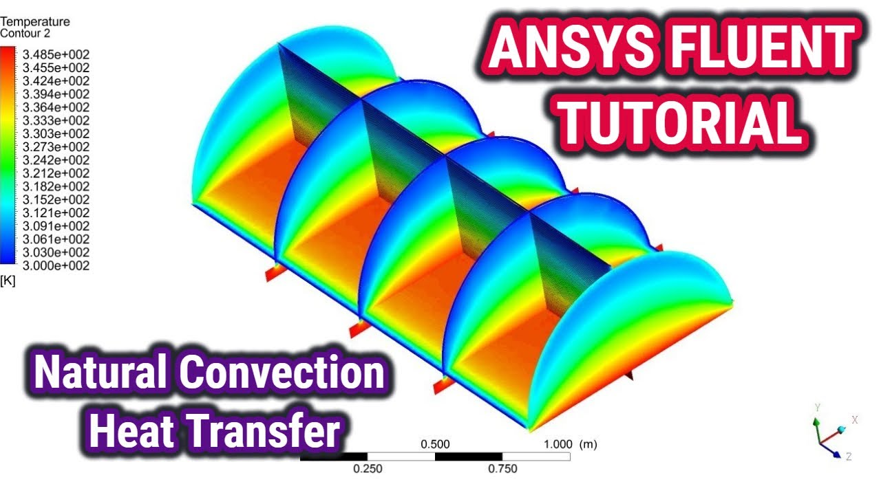 Natural Convection Heat Transfer : ANSYS Fluent Tutorial