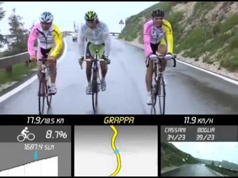 The Monte Grappa Bike Climb - The Epic Climbs of Italy