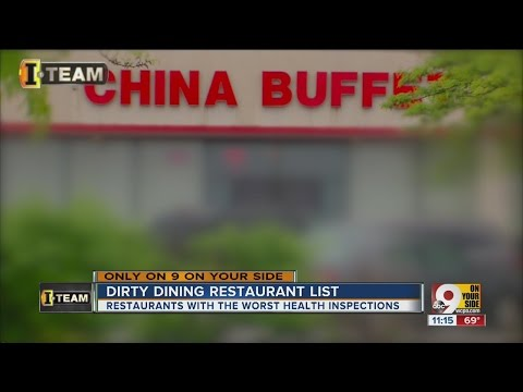 Dirty Dining: Which restaurants have the most violations?