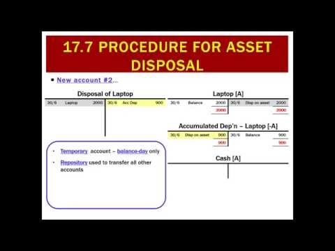 17.7 Procedure for Asset Disposal
