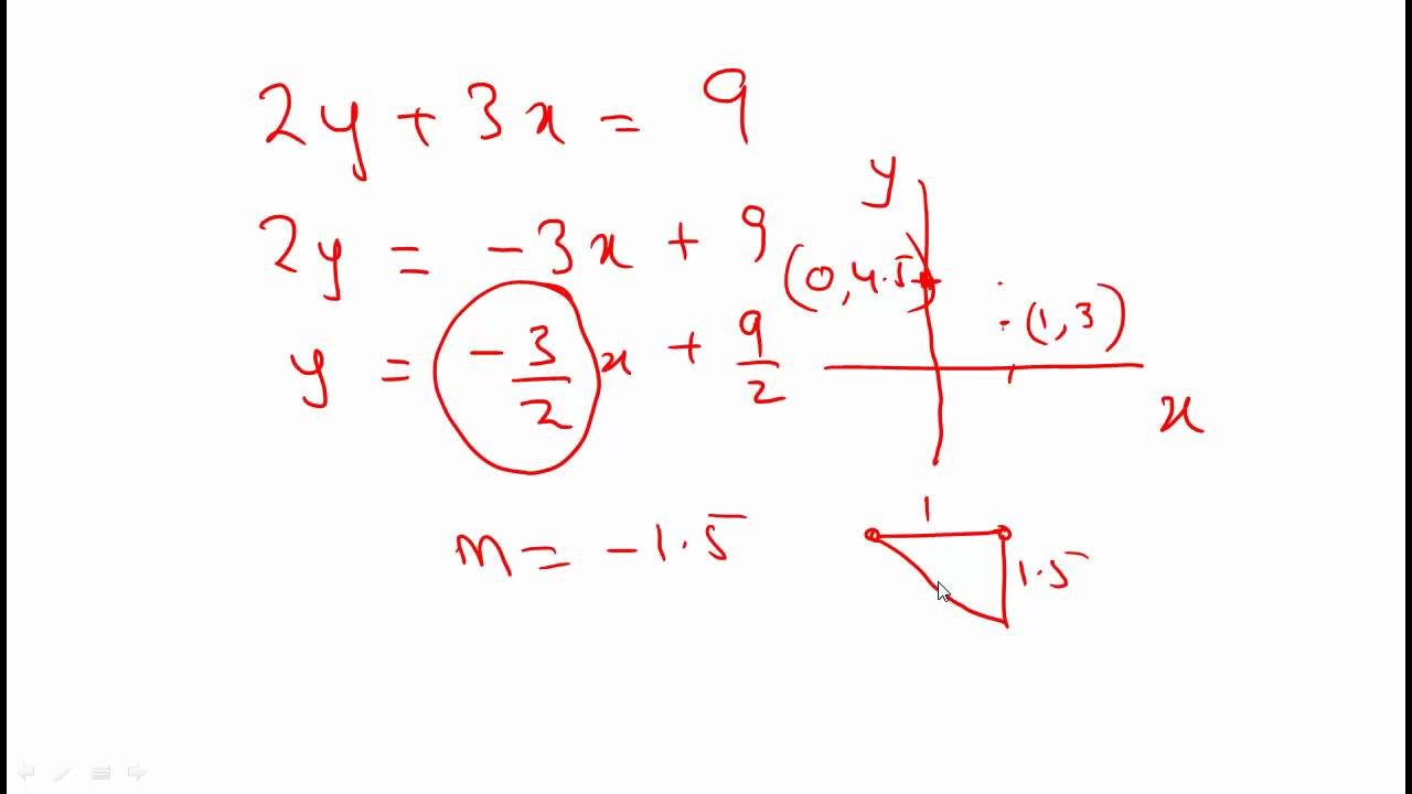 Basic Math for Econ.mp4 - YouTube